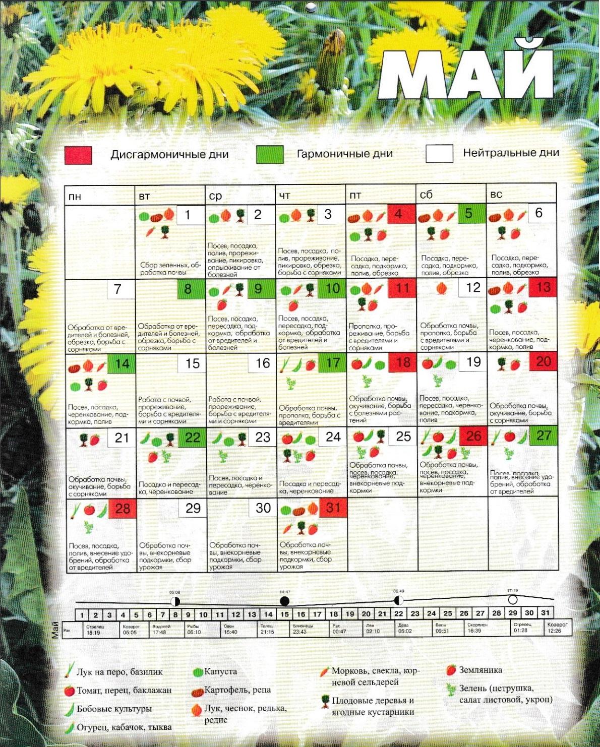 календарь огородника май 2018