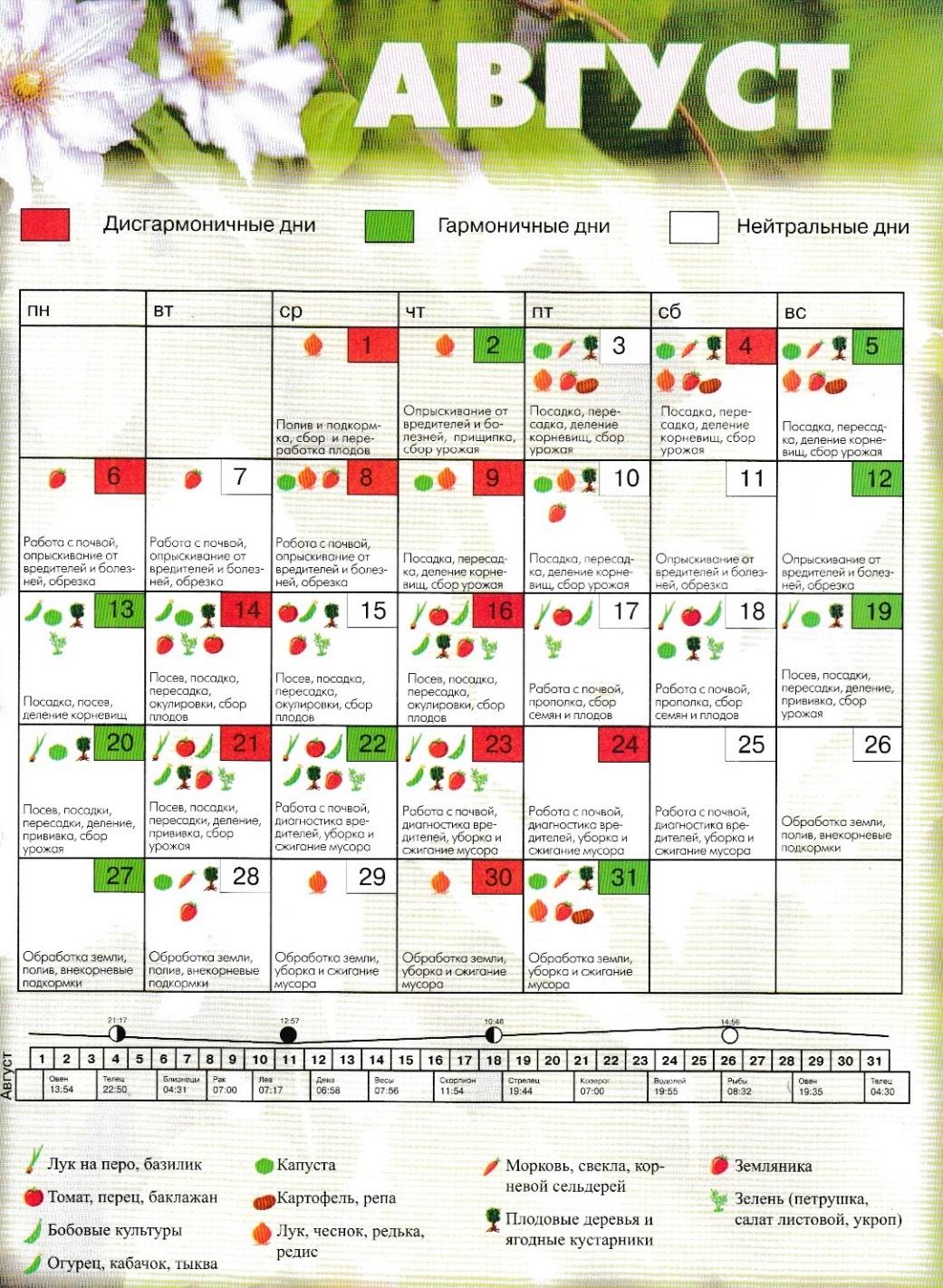лунный календар огородника август 2018
